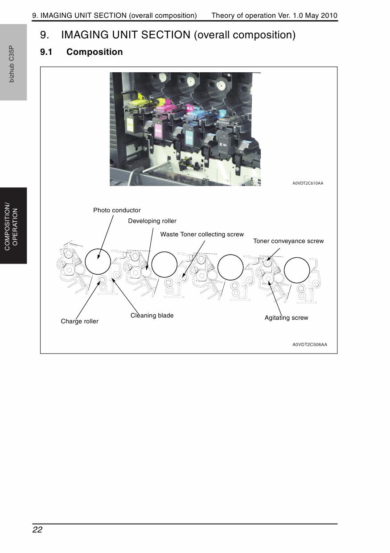 Konica-Minolta bizhub C35P THEORY-OPERATION Service Manual-3